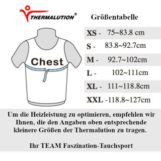 Thermalution Green Grade Plus Heizweste
