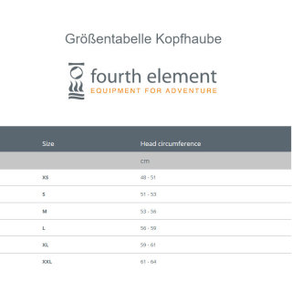 Fourth Element Thermocline Kopfhaube